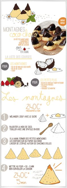 fr wp-content uploads 2014 04 montagne-coco-r-petits-beguins. No Cook Desserts, Mini Desserts, Delicious Desserts, Cuisine Diverse, Party Food And Drinks, Biscuit Cookies, English Food, Some Recipe, French Food