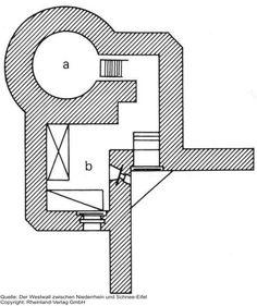 Regelbautyp C-4 Stand mit Sechsschartenkuppe