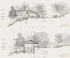 Primer Lugar en Concurso Casa del Campesino de Nuevo Gramalote / Colombia Good depiction of surrounding context without removing focus from the building Architecture Design, Architecture Presentation Board, Presentation Layout, Architecture Graphics, Architecture Board, Architecture Visualization, Architecture Student, Architecture Drawings, Landscape Architecture