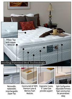 http://www.sterlingsleephospitality.com/beds_chooser.htm  #bedsforhotels