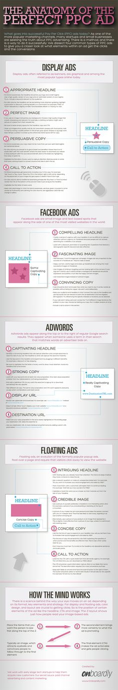 The Anatomy of the Perfect #PPC #Ad  - #Infographic  - #AdWords