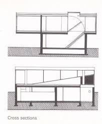 Risultati immagini per rem koolhaas dutch house