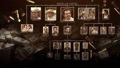 #Narcos, #NarcosSaison3  « Narcos » saison 3 Spoilers & Date de sortie : Date de sortie de Orejuela la prochaine Escobar, hausses de Cartel de Cali au pouvoir, saison 3 octobre 2017 ? http://www.newsseries.fr/narcos-saison-3-spoilers-date-de-sortie-date-de-sortie-de-orejuela-la-prochaine-escobar-hausses-de-cartel-de-cali-au-pouvoir-saison-3-octobre-2017/