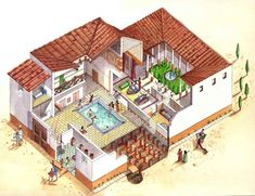 roman atrium house plan - Google Search