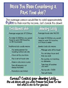 Looking for a part-time job?  This may just be for you!