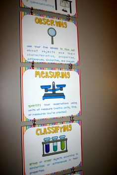 #Science #ProcessSkills Basic Process Skills posters, hung vertically using book rings from Staples! These are great for use with a science word wall, or in a science center. You can grab them for FREE at the link!