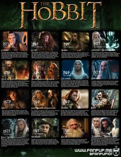 The Hobbit Characters Myers-Briggs Personality Chart | Geekologie.com