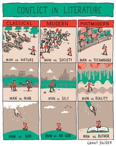 irodalmi konfliktusok
