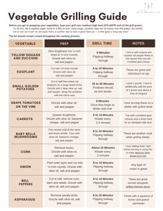 Vegetable Grilling Guide - The Defined Dish Vegetable Prep, Vegetable Sides, Summer Recipes, Great Recipes, Favorite Recipes, Healthy Recipes, Clean Eating, Healthy Eating, Paleo