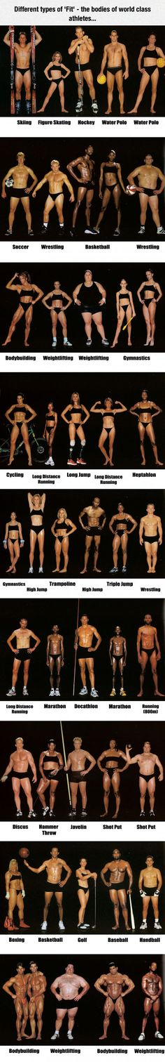 I this & they are all different & unique! The Shape Of Your Body Depends On The Sport You Do