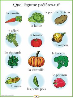 Second Story Press French Vegetables Poster $5.95/ voir aussi: http://c.deruy.ouvaton.org/exemples/moodle-scenarisationPedagogique/co/6Scenarisation_web.html