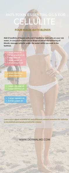 Top Tips And Amazing Advice To Get Rid Of Cellulite. Do you see flaws - real or imagined - when you look in the mirror? Most people have long lists of things that they see wrong about their appearance. Causes Of Cellulite, What Is Cellulite, Lose Cellulite, Cellulite Scrub, Cellulite Exercises, Cellulite Cream, Cellulite Remedies, Anti Cellulite, Cellulite Workout