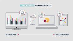 Client: Bill & Melinda Gates Foundation Agency: WNTR Creative Direction, Design & Animation: Daniel Luna & Yaniv Fridman
