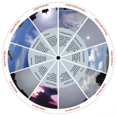 Excellent free printable cloud identification wheel from the Royal Meterological…