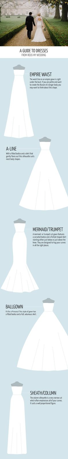 A Guide To Choosing Your Wedding Dress from www.edressit.com