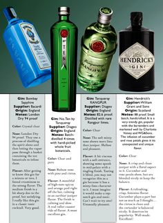 Gins / Bombay Sapphire / No. Ten Tanqueray / Tanqueray RANGPUR / Hendrick's - in the Mix Magazine