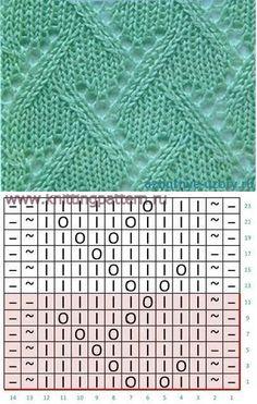 Best 11 Lace knitting good for fast knitting – SkillOfKing. Lace Knitting Stitches, Lace Knitting Patterns, Knitting Charts, Lace Patterns, Easy Knitting, Knitting Socks, Knitting Machine, Crochet Pullover Pattern, Points