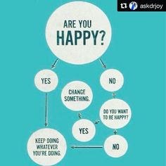 #Repost @askdrjoy ・・・ Are you happy? 😄