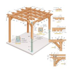 How to Build Your Own Pergola | Garden Building Blogs | Lawsons