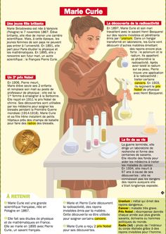 CestFranc : Hommage aux femmes scientifiques -  http://apfvalblog.blogspot.com.es/2014/09/fete-de-la-science-hommage-aux-femmes.html