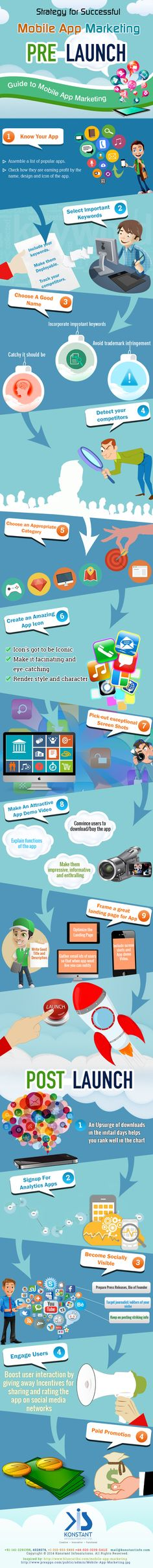 Infographic: Strategy for Successful Mobile App Marketing #infographic
