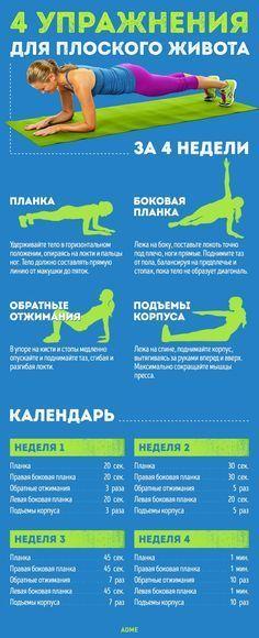 4 упражнения для идеально плоского живота всего за 4 недели
