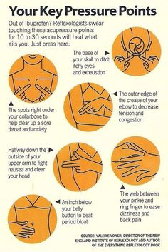 Funny pictures about You Should Know About These Just In Case. Oh, and cool pics about You Should Know About These Just In Case. Also, You Should Know About These Just In Case photos. Mudras, Useful Life Hacks, 1000 Life Hacks, Massage Therapy, Massage Tips, Massage Techniques, Massage Quotes, Relaxation Techniques, Natural Medicine