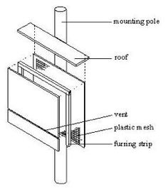 How To Build A Wheelchair R moreover Free Bird Feeder Plans Pdf moreover  on lowe s dog house plans