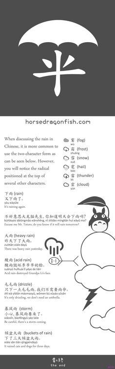 Rain #Chinese