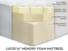 "14"" LUCID by LinenSpa Cashmere Covered 5.3lb Ventilated Memory Foam Triple-Layer Plush Viscoelastic Mattress 20-Year Warranty, Queen by Lucid, http://www.amazon.com/dp/B0063OQNYO/ref=cm_sw_r_pi_dp_apqHpb0E1KHJ3"