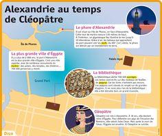 Fiche exposés : Alexandrie au temps de Cléopâtre - Le Petit Quotidien