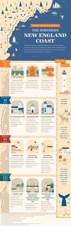 A set of icons and an infographic created to promote a road-trip along coastal New England. The goal was to give the infographic the look and feel of an old nautical chart or map, to evoke the atmosphere of the region.