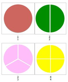 Fractions: Nomenclature cards and Equivalence Charts Montessori Math, Montessori Elementary, Montessori Education, Montessori Materials, Elementary Math, Teacher Office, School Frame, Math For Kids, Children Images