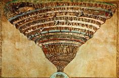 Map+of+Dante's+Inferno+Botticelli | Botticelli's Map Of Dante's Inferno Image | Botticelli's Map Of Dante ...