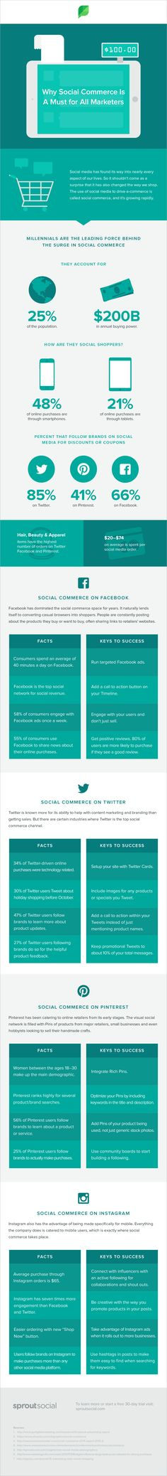 Why Social Commerce Is a Must for All Marketers