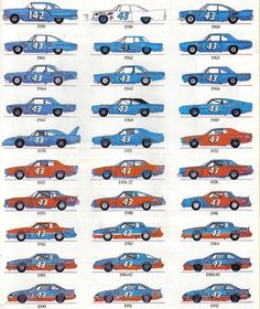 Evolution of Richard Petty's car Richard Petty, King Richard, Real Racing, Auto Racing, Terry Labonte, Nascar Race Cars, Dale Earnhardt Jr, Vintage Race Car, Us Cars