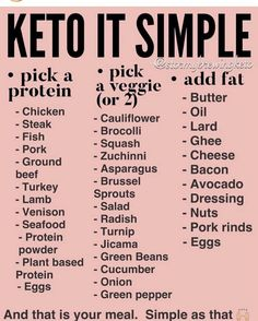 Keto diet for beginners!Foods to eat on a paleo keto diet. A paleo keto diet plan is low in carbohydrate, moderate in protein and high in fat. Keto Food List, Food Lists, Keto Vegan, 7 Keto, What's A Keto Diet, Keto Diet Guide, Comida Keto, Starting Keto Diet, Keto Diet For Beginners