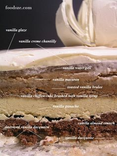 V8 cake. That is, 8 layers of different vanilla cakes/icings. Recipe here: http://www.masterchef.com.au/zumbo-v8-cake.htm