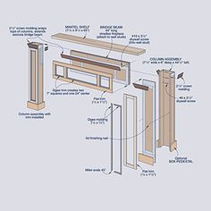 Building a fireplace mantel how to build a fireplace mantel build a fireplace surround how to instructions for a fireplace makeover solutioingenieria Choice Image