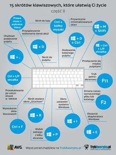 45 skrótów klawiszowych, ułatwiających pracę z Windows - część II Simple Life Hacks, Useful Life Hacks, Everything And Nothing, Self Development, Better Life, Kids And Parenting, Helpful Hints, Back To School, Fun Facts