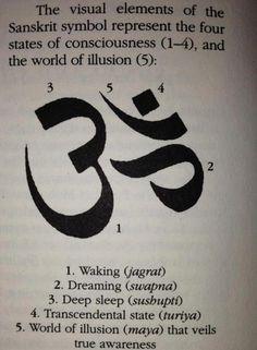 Sanskrit Symbol 'OM' four states of consciousness *~<3*Jo*<3~*