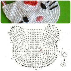 crochet hello kitty purses pattern   Pubblicato da Veronica Sacco a 12:27