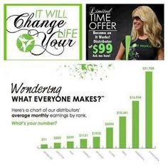 Give us a year  & we will Change your Life! Contact me at. 616/318/1718 or sexyuin45@ gmail