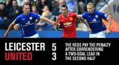 Official Manchester United Website United Website, Live Matches, Match Highlights, Leicester, Manchester United, The Unit, Goals, Man United