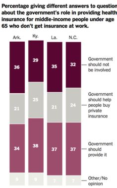 Republicans 'repeal' agenda is fringe even in Southern red states