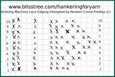Photo and chart by Noreen Crone-Finday copyright
