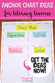 Anchor charts are such a great visual and tool to use while teaching many foundational skills in your kindergarten, 1st grade, or 2nd grade classroom! In this blog post, I'm sharing ideas and inspiration for anchor charts you can create for your literacy lessons. Everything from sight words to story mapping is included! Kindergarten Reading Activities, Literacy Activities, Teaching Reading, 2nd Grade Classroom, Future Classroom, English Language, Language Arts, Math Anchor Charts, Reading Comprehension Skills