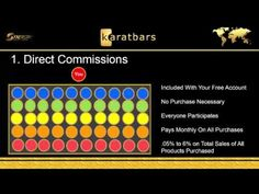 Karatbars Compensation - The Unilevel - Personal Referral Box Business Opportunities, Business Coaching, All Currency, Wealth Creation, Financial News, Success Mindset, Accounting, Saving Money, How To Make Money