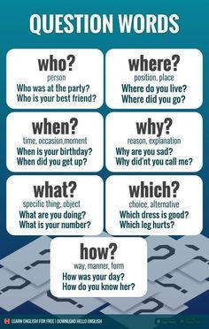 English words, english lessons, english study, english tips, learn english Teaching English Grammar, English Writing Skills, English Vocabulary Words, Learn English Words, Grammar And Vocabulary, English Language Learning, English Study, English Lessons, Grammar Tenses