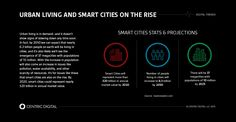 Can New York and Chicago's #smartcity projects improve quality of life and solve the impending massive infrastructure strain for urbanites? #iot #iiot